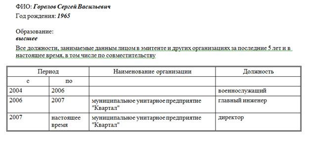 kanal-05gorelov
