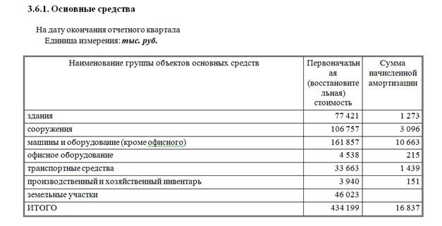 kipr-05-osnsr-va